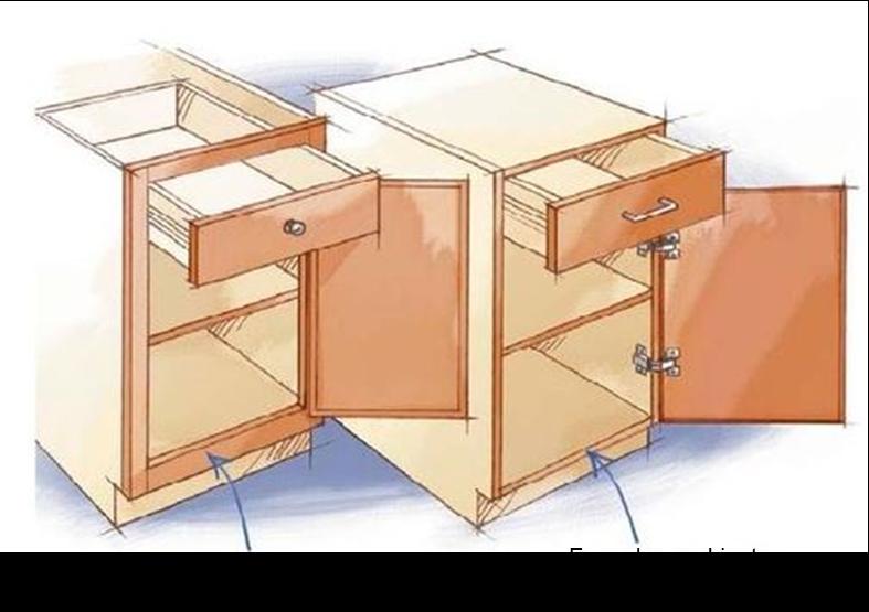illustration showing framed and frameless cabinets